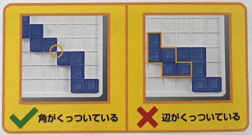 ブロックスルール2